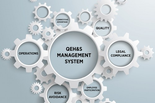 Management Systems